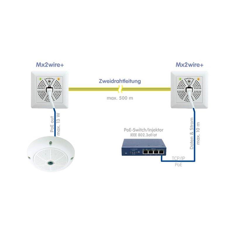 MX-2WirePlus-Set-PW
